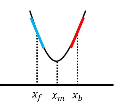descent_graph_modified.png